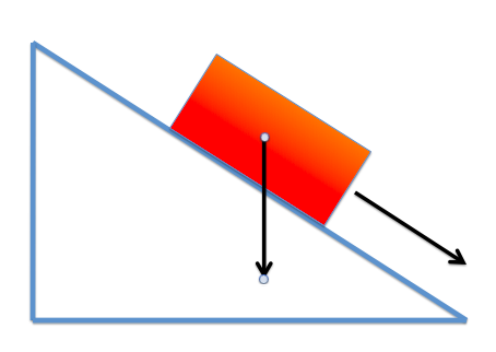 "<div style=""text-align: justify;"">Friction is important for many processes in nature and industry. It is a multiscale problem by the fact that the smallest asperities on the microscale can determine the sliding behavior and wear of metals as well as earthquake dynamics. Here we study in particular the motion of slow fronts between stick and slip regions.</div>"