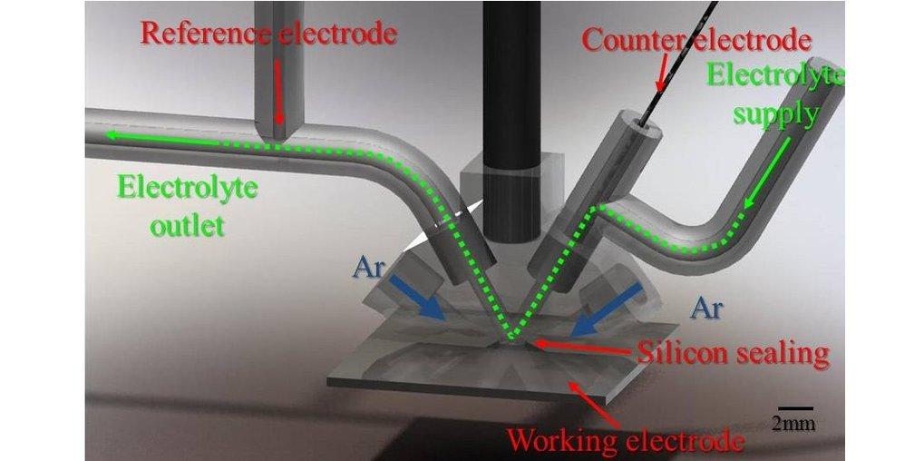 Oxygen Reduction Reaction   Max-Planck-Institut für Eisenforschung GmbH