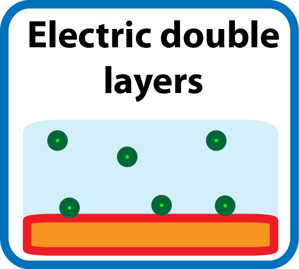Electric double layers