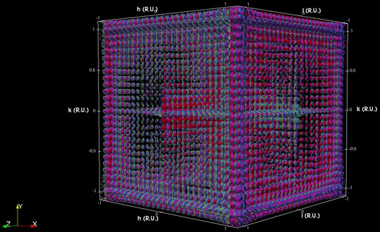 A 3D visualization of a Fourier transform calculated on a billion point face centred cubic dataset using GPU parallelization. The colour scheme indicates various iso surfaces that reveal crystalline order in the input data. Such calculations used to take several days, but the optimisation of algorithms for large datasets enabled by high-performance computing allow for extracting this information within minutes.