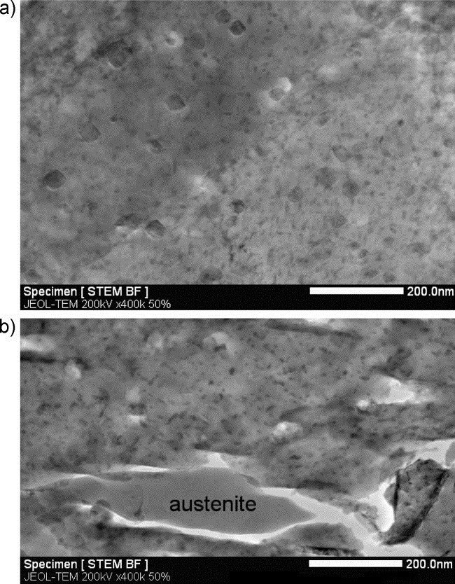 Figure 5: TEM images of nanoparticles (and some larger particles) formed in the aged 12 wt% Mn alloy (450 8C, 48 h). The nanoparticles have an average diameter of 8–12 nm. Local EDX analysis shows an increased content in Ni, Ti, and Al in the particles relative to the matrix. (a) BF-STEM images of particles in two neighboringmartensite lamellae. (b) BF-STEM images of particles in the martensite and particle-freeaustenite regions.