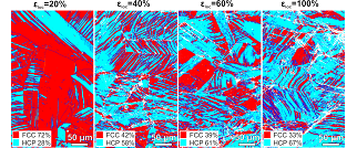 Transformation-assisted interstitial quinary high-entropy alloys