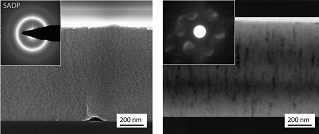 Novel nanostructured ZrCu thin film metallic glasses with superior mechanical properties and thermal stability