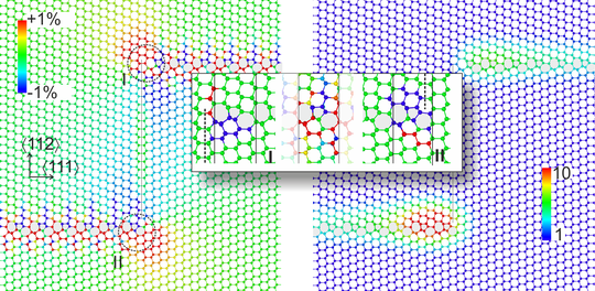 The energetics as well as atomistic mechanisms underlying the segregation of impurities at Si grain boundaries (GB) and GB junctions have been investigated.