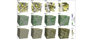 The next step in the development of phase field models for coupling mechanics, temperature and chemistry in materials modeling