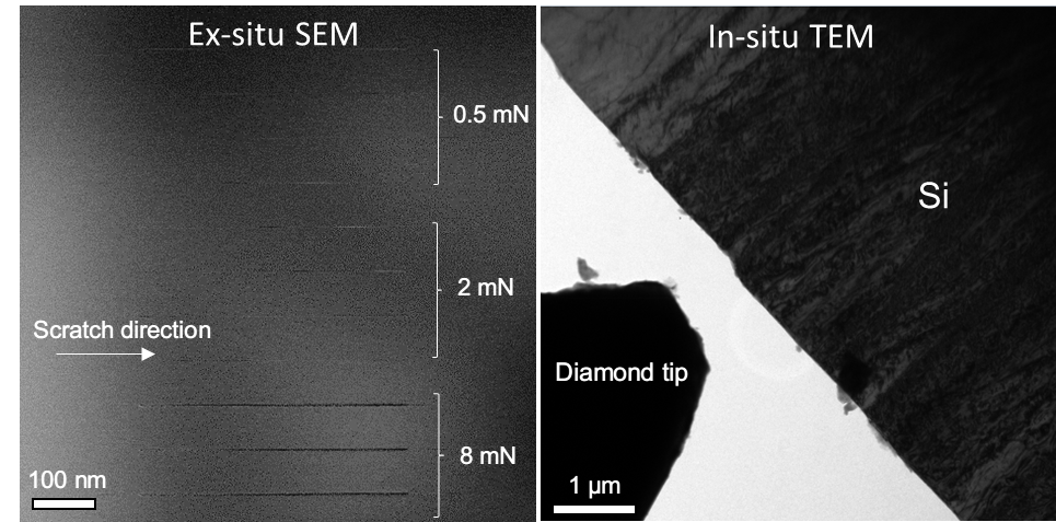 Deformation mechanisms and mechanical properties of single crystal Si under nanotribological loading